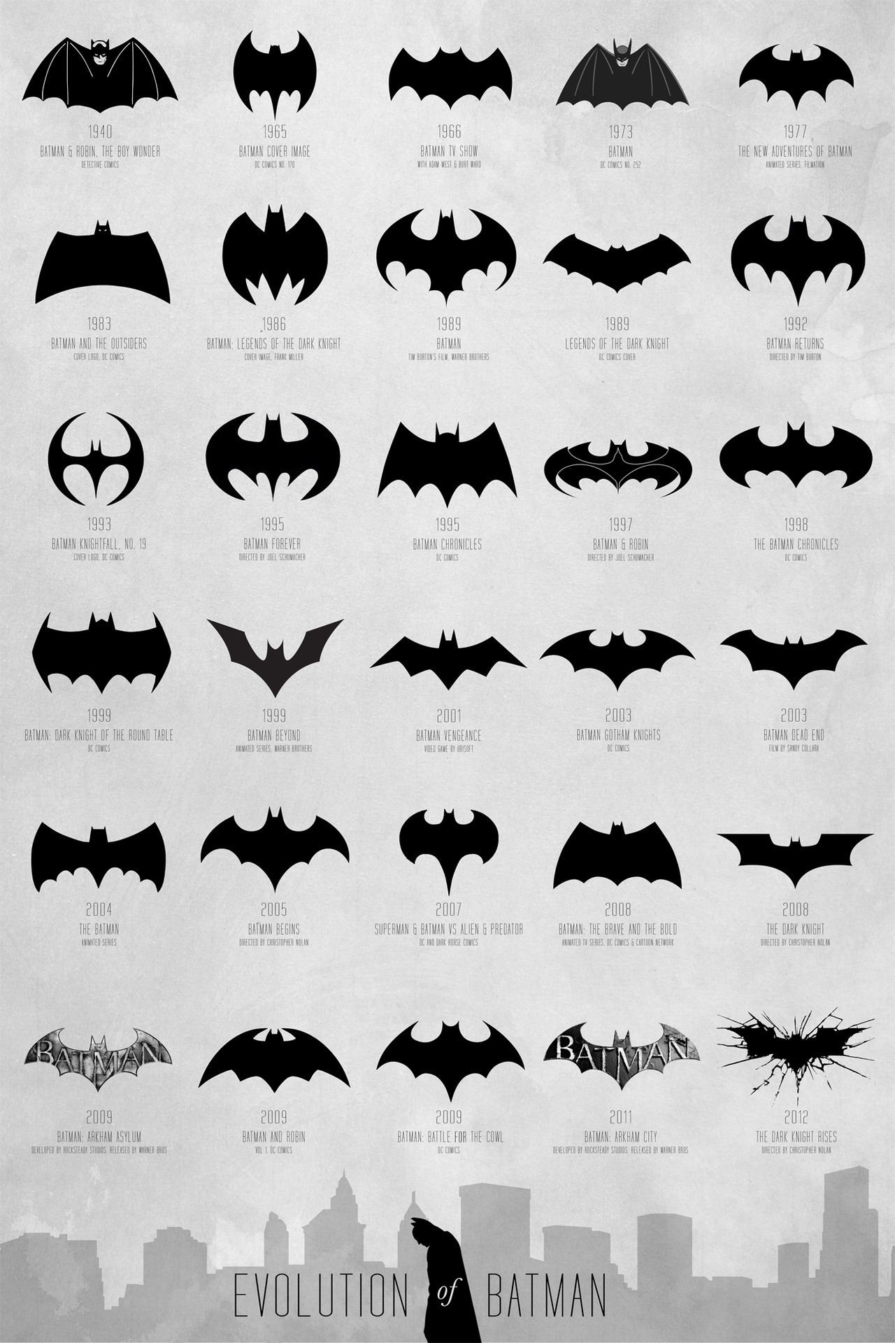 evolution-logo-batman