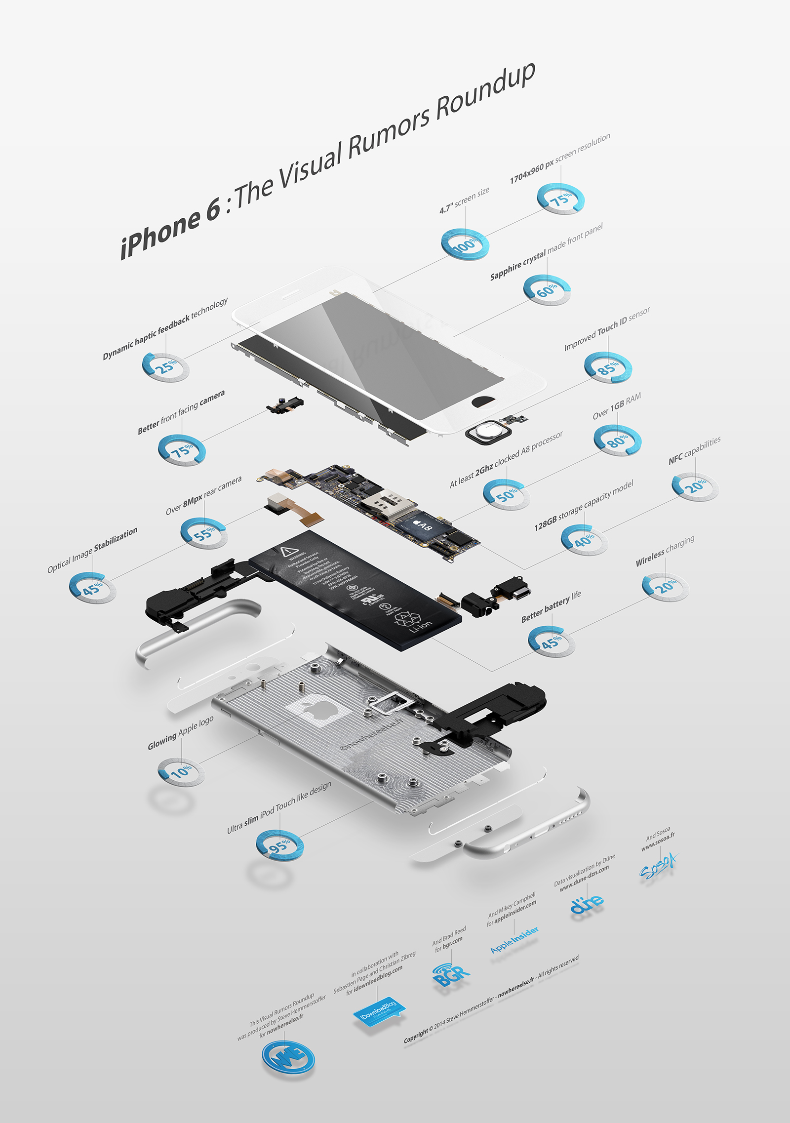 Infographie-iPhone-6