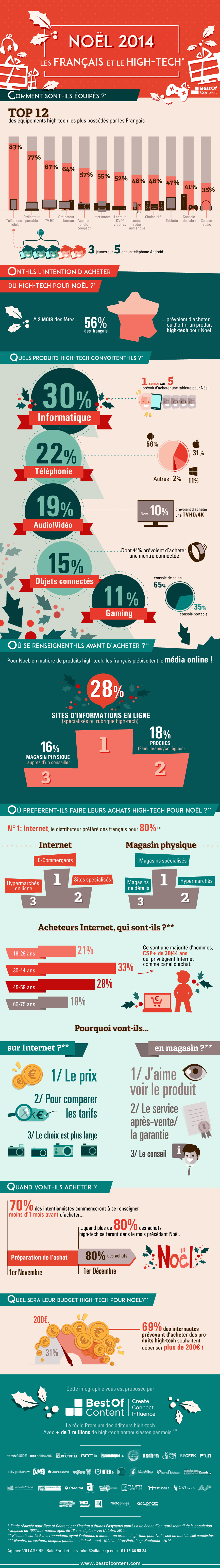 Infographie-Achats-High-Tech-Noel-2014