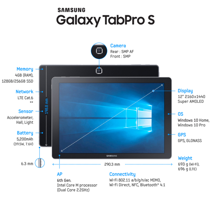 tablette-samsung-galaxy-tabpro-s-caracteristiques