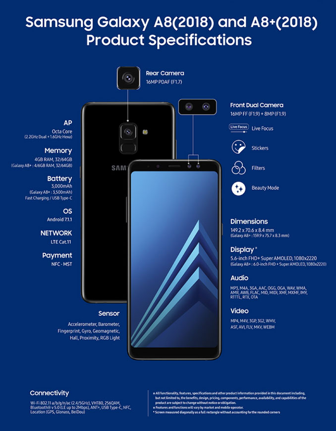 samsung galaxy a8 2018 fiche technique